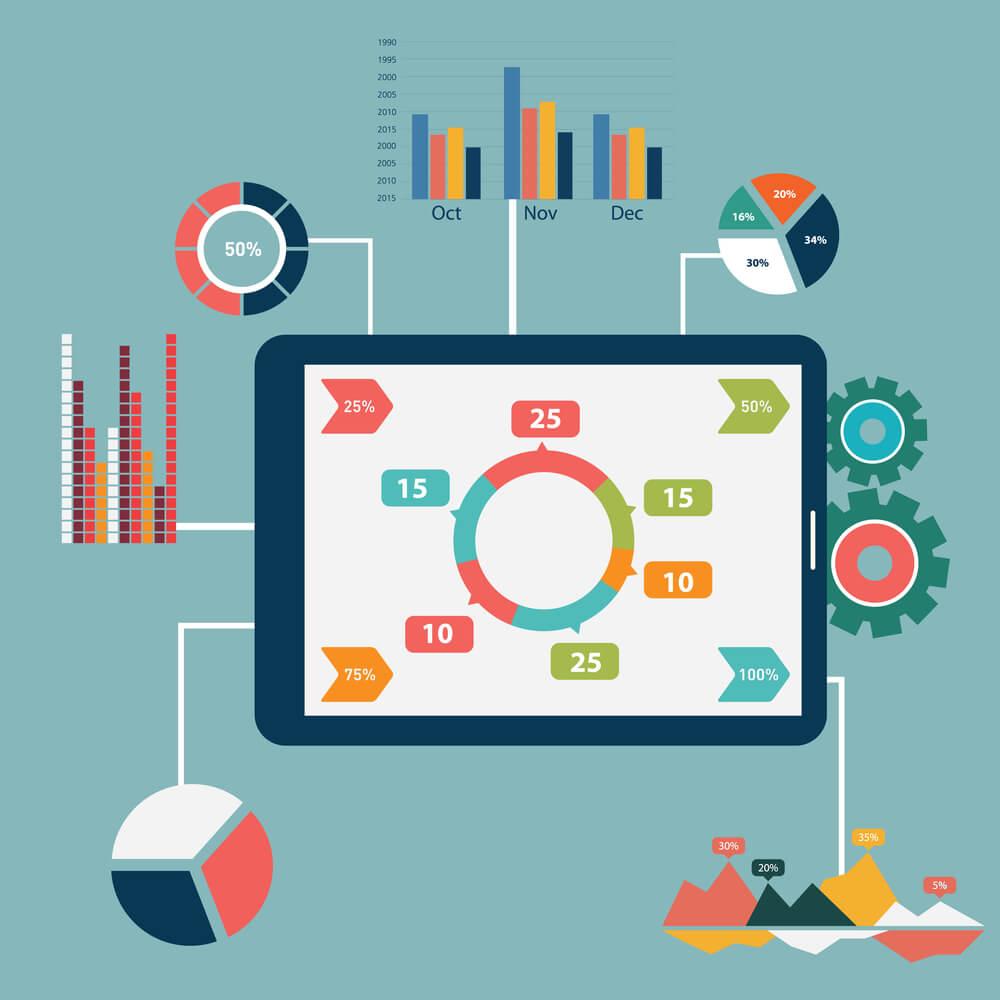 Quais processos otimizar com um software de gestão na empresa?